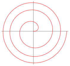 Fermat's Spiral
